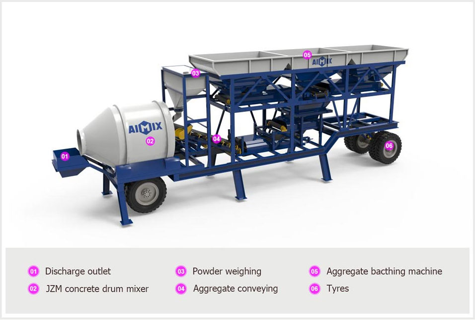 concrete drum mixer plant